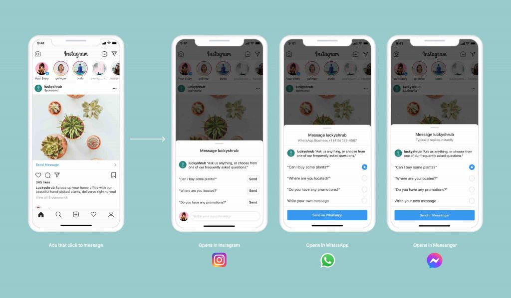 illustration showing sending messages from Instagram profile to WhatsApp